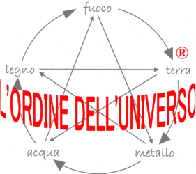 L'Ordine dell'Universo